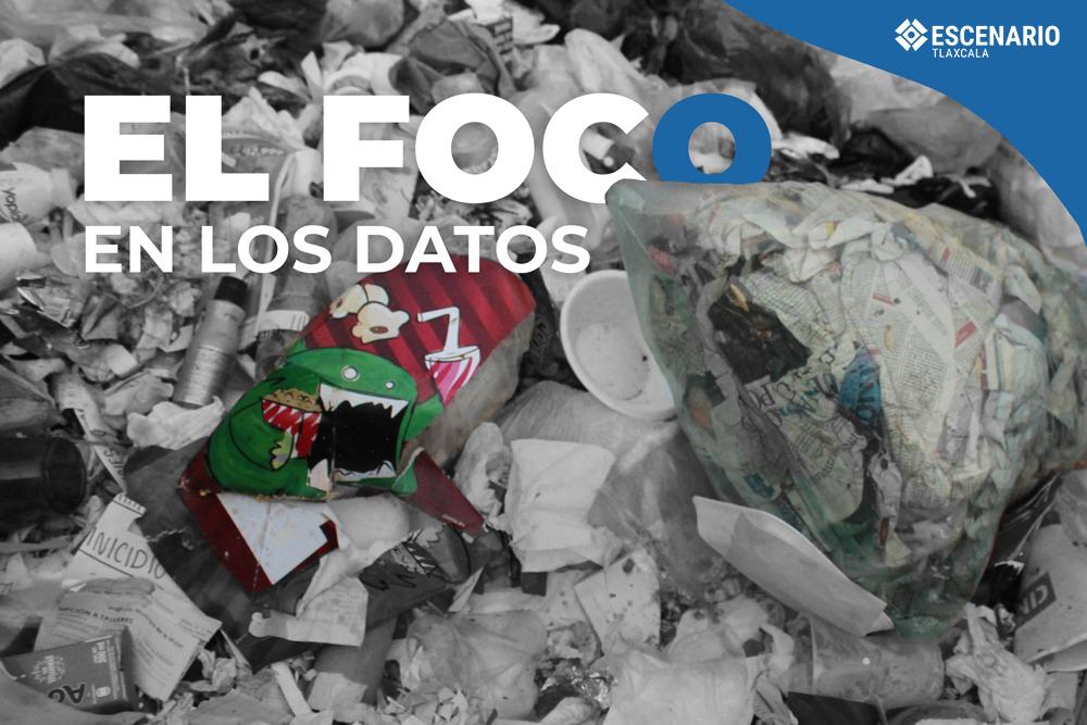 En evidencia el incremento de desechos sólidos en Tlaxcala respecto al 2018
