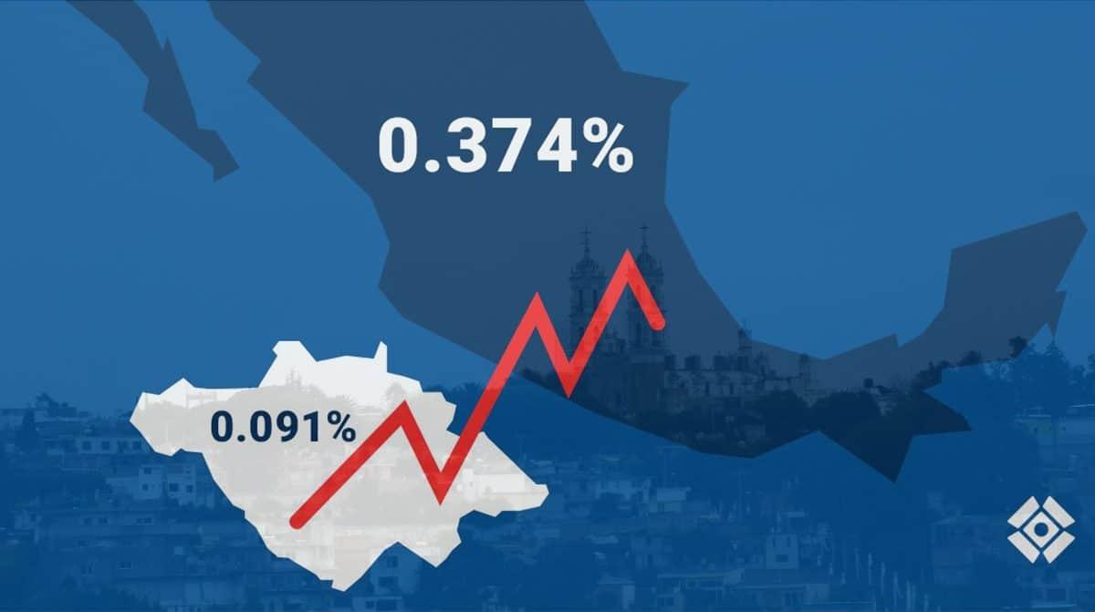 Los municipios de Tlaxcala con el desarrollo más bajo de todo el país