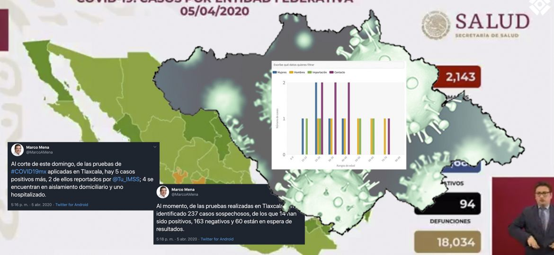 Coronavirus-Covid-19-Positivos-Tlaxcala-México-SSA-Datos-Abiertos