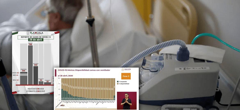 Covid-19-Camas-Ventilador-Tlaxcala-Ocupación-Hospitalaria-Coronavirus