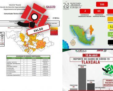 Covid-19-Coronavirus-Tlaxcala-Comunicado-Técnico-Casos-Positivos
