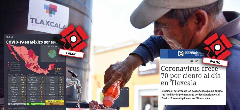 Falso-Fact-Checking-Tlaxcala-Covid-19-Coronavirus-Muertes