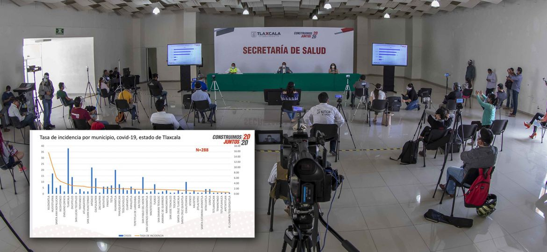 Covid-19-Coronavirus-Tlaxcala-Municipios-El-Universal