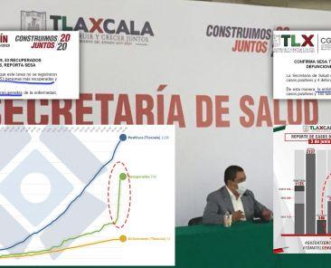 Casos-Recuperados-SESA-Tlaxcala-Covid-19-Coronavirus-Error-Verificación