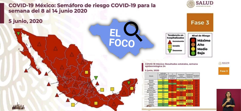 Semáforo-Alerta-Covid-19-Coronavirus-Tlaxcala-SSA-Salud-Secretaria-Gatell-Mena