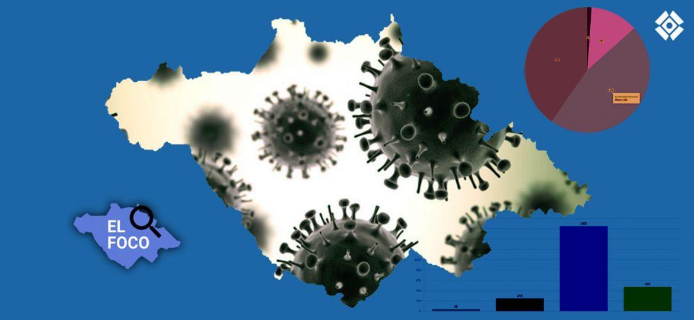 Datos-Abiertos-Meses-Tlaxcala-Covid-19-Coronavirus-Mujeres-Hombres-Rango-Edad