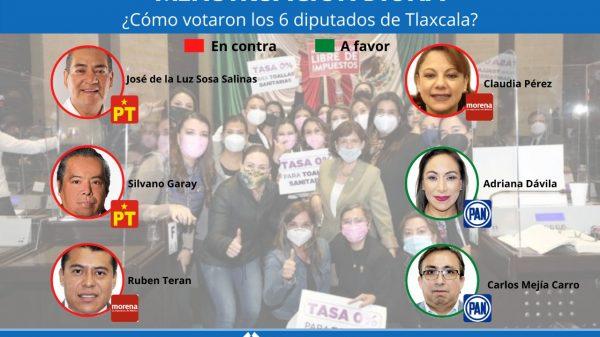 Menstruación Digna-Tlaxcala-Cámara de Diputados-Política-Género