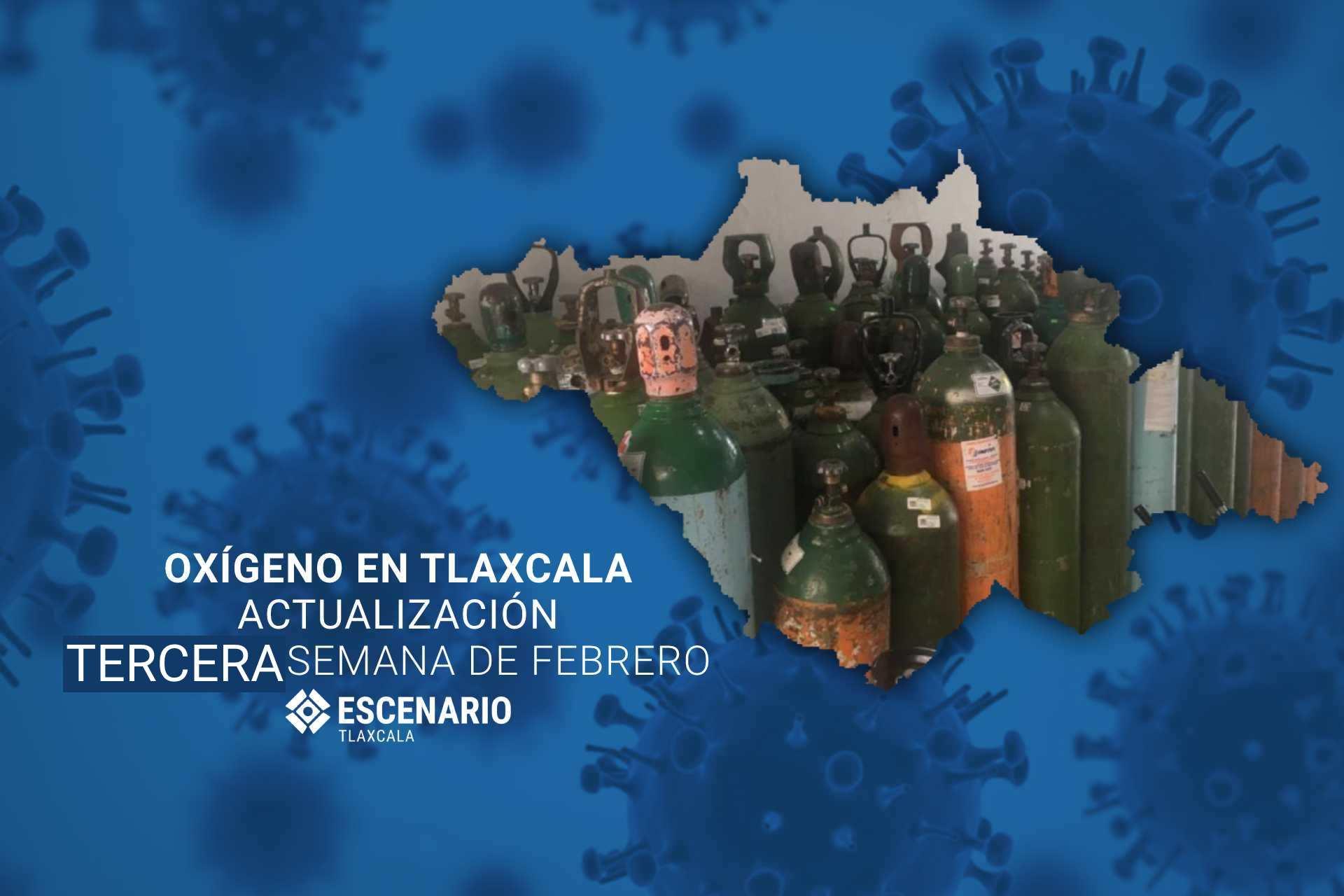 Oxígeno-Tlaxcala-disponibilidad-Covid-19-Coronavirus