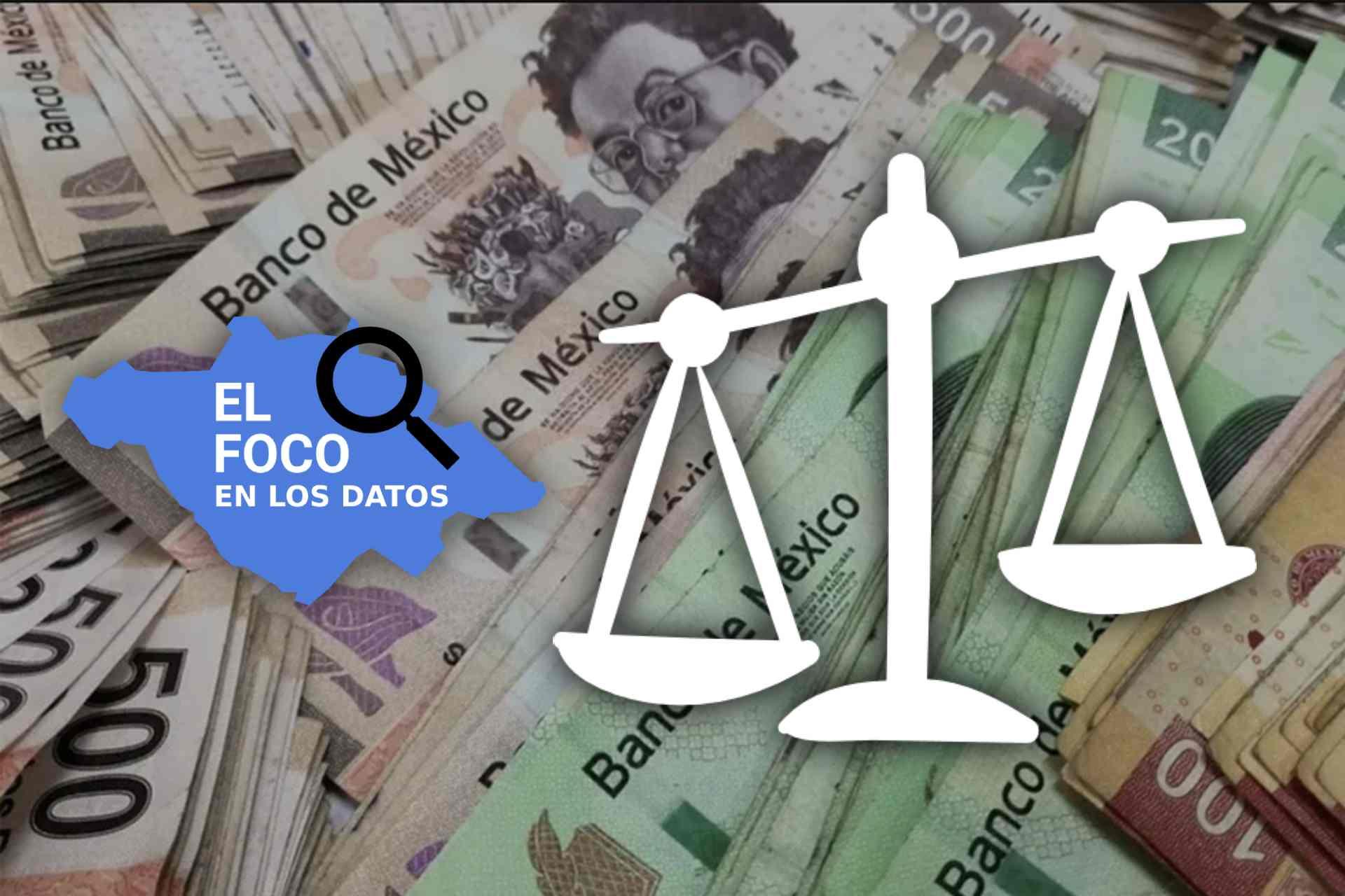 presupuesto- OFS-cuentas-publicas-tlaxcala-escenario