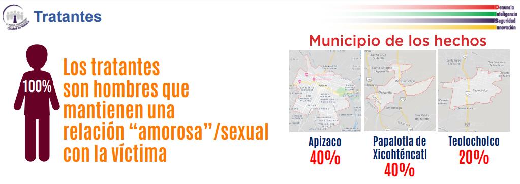 trata-tlaxcala-municipios-2020-2019