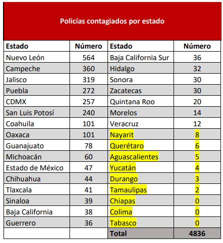 policias-Tlaxcala-covid
