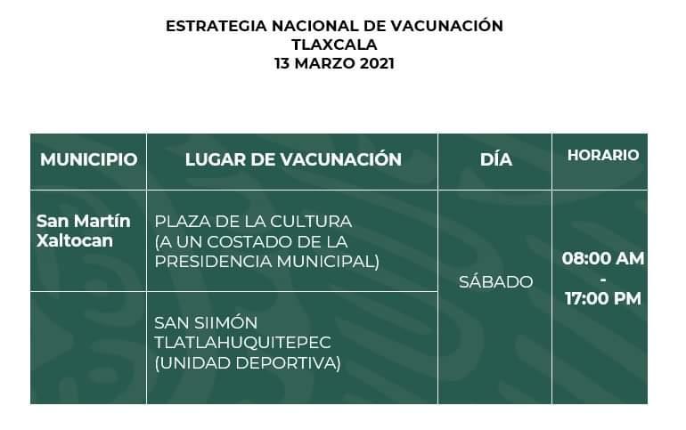 vacuna-covid-Bienestar