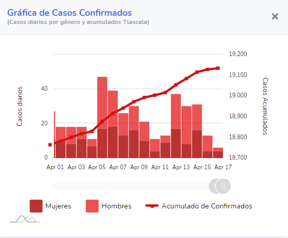 casos-covid-vacuna-Tlaxcala