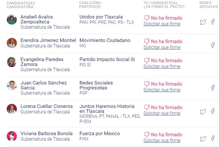 pacto por la primera infancia-Tlaxcala-Escenario.mexico.