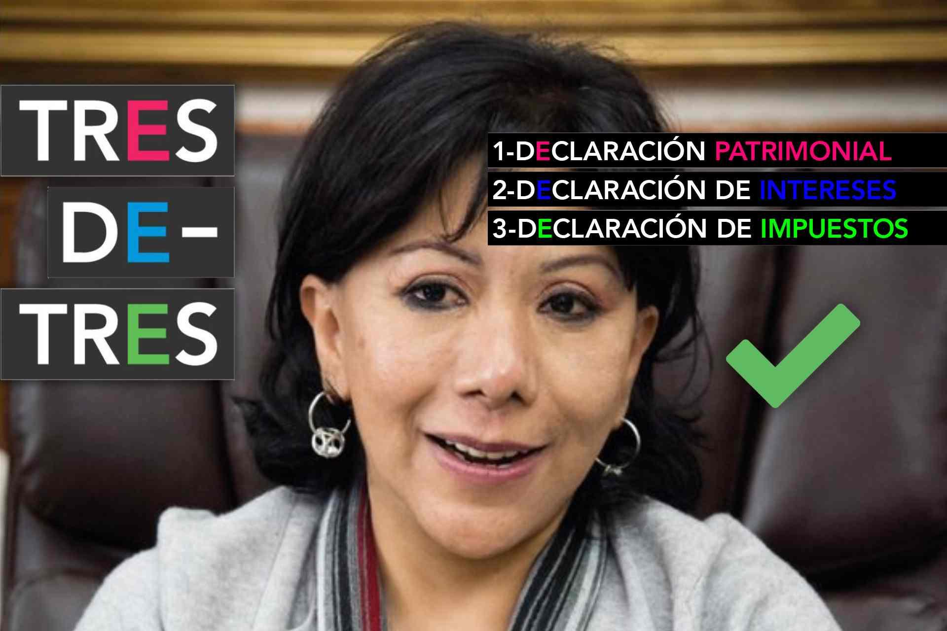 3 de 3-Anabell Ávalos-Elecciones 2021