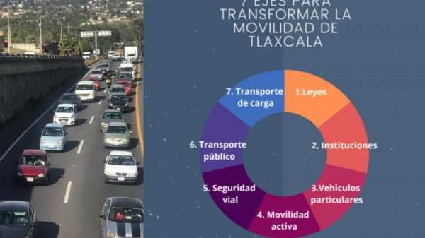 Agenda Urbanista-Tlaxcala-Movilidad-Elecciones 2021-AMUT-OCME Mx-Observatorio de Ciudades Medias