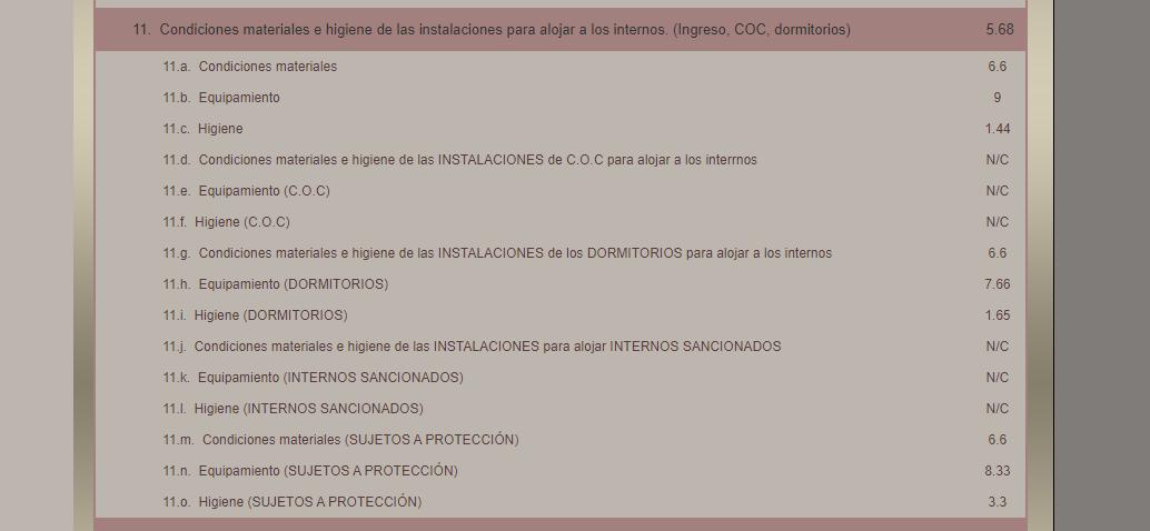 Condiciones-penitenciarias-Tlaxcala