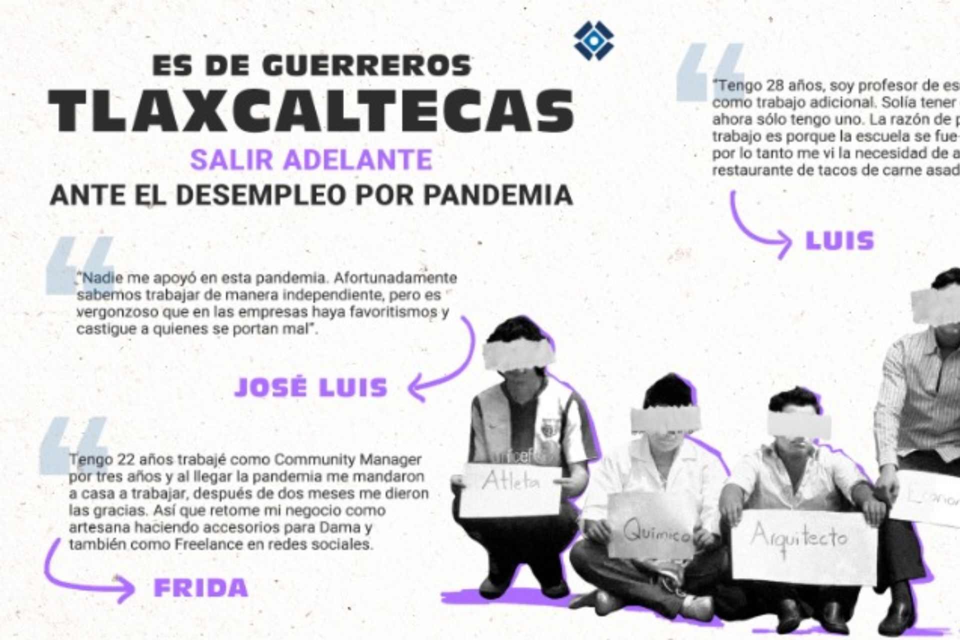 tlaxcaltecas-desempleo-covid-19-coronavirus