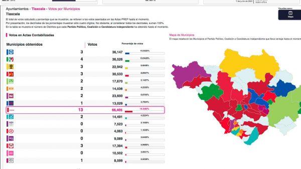 PREP-Elecciones 2021-Diputaciones-Presidencias municipales-Tlaxcala