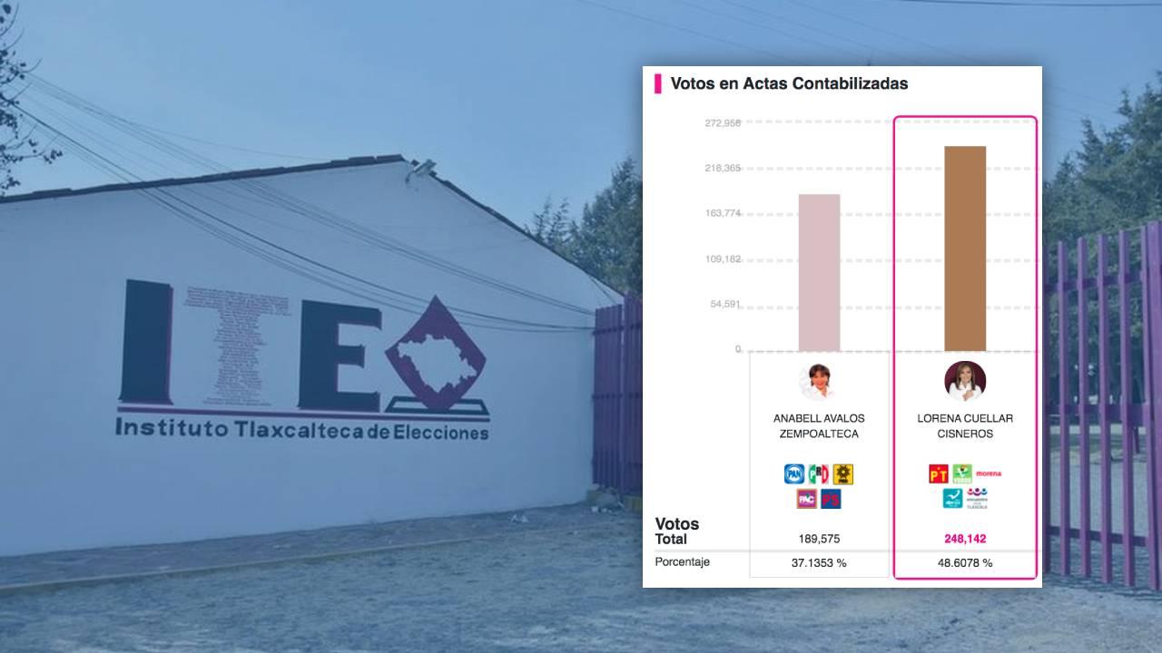 Elecciones 2021-PREP-gubernatura Tlaxcala-voto útil