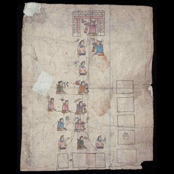 La genealogía de Zolín-Códice-Tlaxcala-México prehispánico