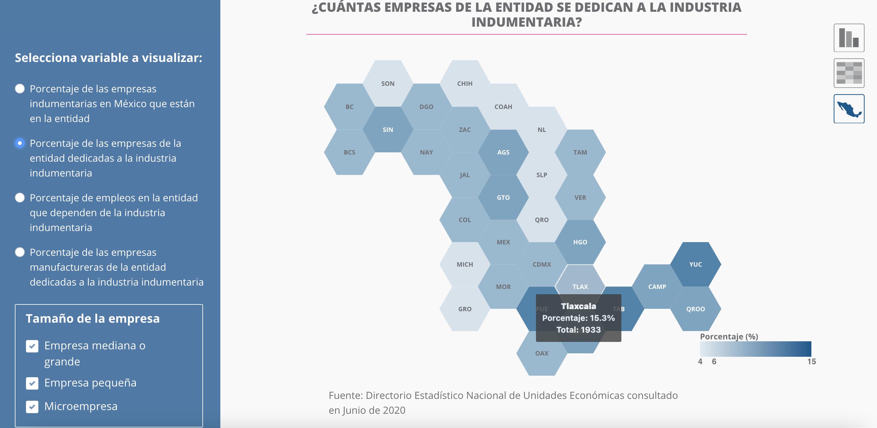 Datos indumentaria-tlaxcala-Chiautempan-telares-Distintas Latitudes