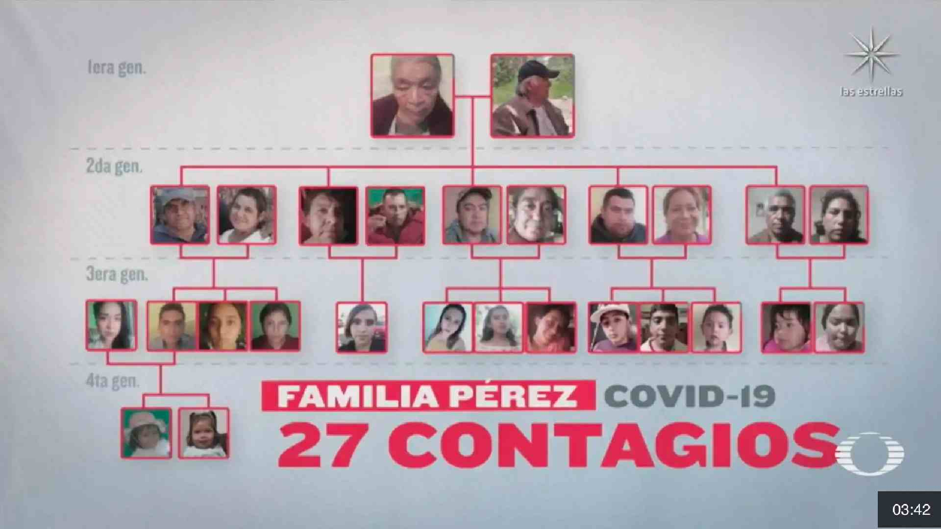 Sanctórum-coronavirus-casos-muerte-mexico-tlaxcala-covid