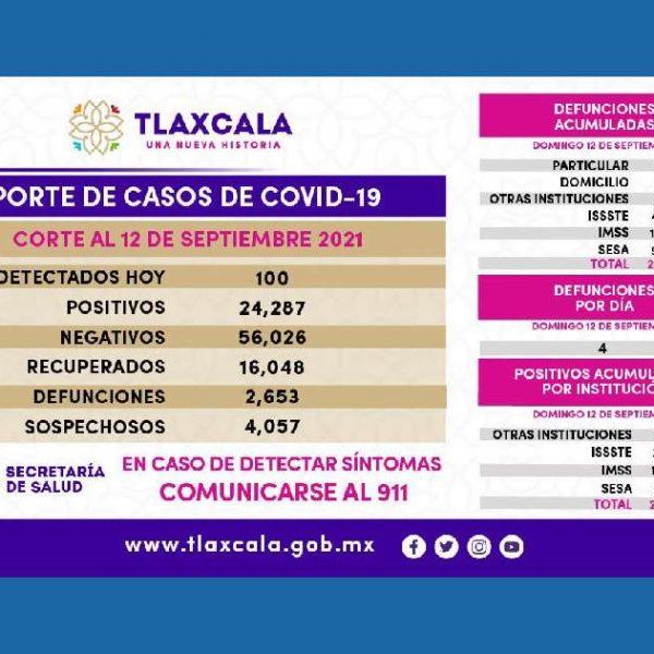 covid-19-coronavirus-información