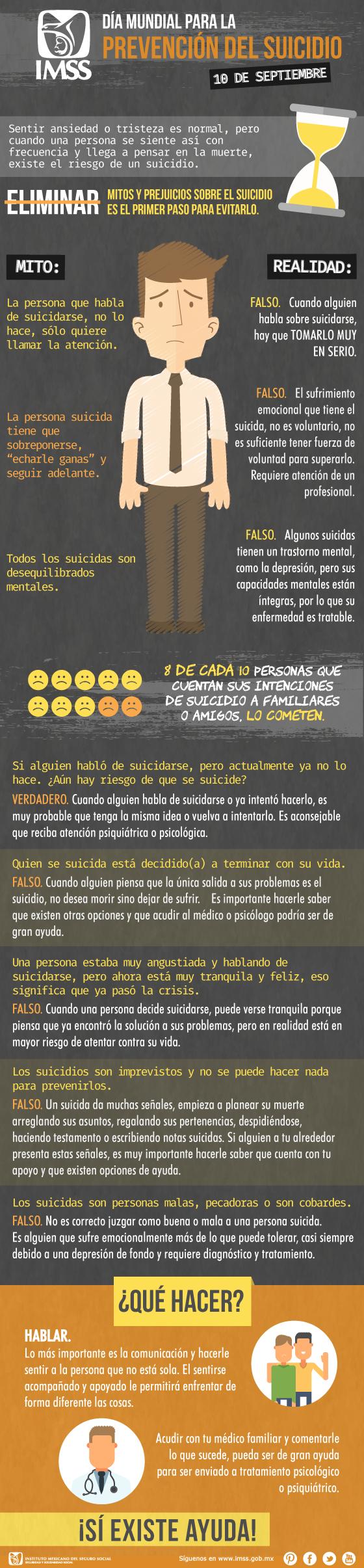 suicidio_infografía